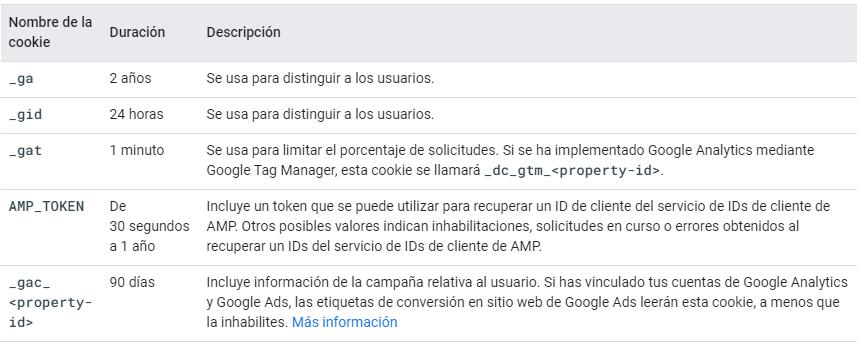cookies_desc_analytics